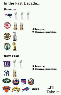 We may not have won, but here's the reality. I'll always be a Boston sports fan!