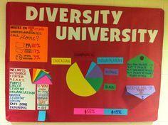Safe Sex bulletin board with condoms! SEXTRIS. | [Bulletin ...