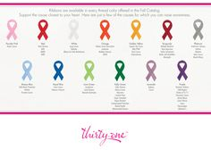 Share how much you care and raise awareness for the cause closest to your heart. These are just a few of the causes for which you can raise awareness.  Ribbons are available in every thread color offered in the Fall Catalog, and for every ribbon purchased, 31 cents will be donated to Thirty-One Gives to support our mission to empower women and girls and strengthen families.