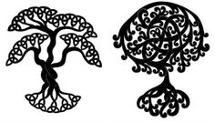 Celtic Tree Of Life Meaning