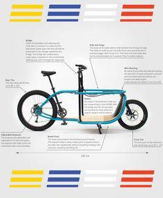 The Bike – Bogbi