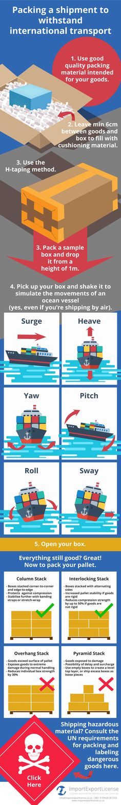 Make sure your goods survive the high seas (and any other means of international shipping) with these guidelines. #importexport #freight #internationaltrade