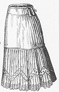 Adorned shirting short petticoat from Magyar Bazár 1889