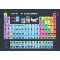 Free printable periodic table of the elements 11 page set of e periodic table is like a piano keyboard each atom a chemical urtaz Image collections