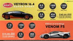 1000 images about hennessy venom gt and f5 on pinterest venom bugatti veyron and cars. Black Bedroom Furniture Sets. Home Design Ideas