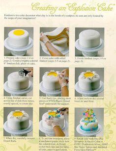 Tartas, Galletas Decoradas y Cupcakes: Decoración de Tartas Fondant : Técnicas