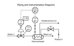 how to read piping and instrumentation diagram p id - 28 images - learn to read industrial piping and instrumentation, pid diagram exles free wiring diagrams, piping and instrumentation diagrams tutorials i learning, how to read piping and instrumentation