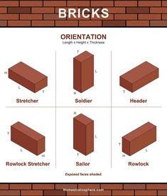 This is your ultimate guide setting out all types of bricks. Each brick option includes size and dimension options showcased in illustrated charts and/or size tables. This is a massively detailed guide to bricks. Civil Engineering Handbook, Engineering Notes, Civil Engineering Design, Civil Engineering Construction, Brick Construction, Architectural Engineering, Construction Crafts, General Construction, Types Of Bricks