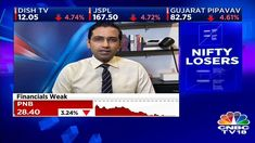 My CNBC-TV18 interaction Part 1 on Twitter #nifty #banknifty #StockMarket #Crash #Dollar #index #DXY #vix Stock Market Index, Nifty, Twitter, Inspire, Change, Indian, Indian People, India
