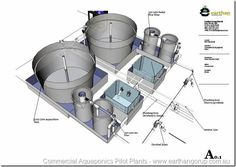 Free Commercial Aquaponics Pilot Construction Plans