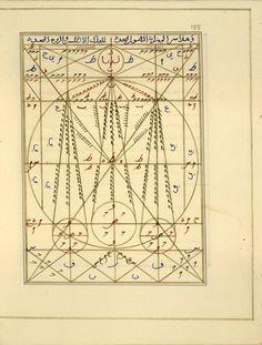 Le livre en arabe publié par Izz al-Dīn Aydamir ibn 'Abd Allāh al-Jaldakī probablement en Egypte dans les années 1300 et s'intitule « Le Livre de la preuve quant aux secrets de la science de la Balance ». Il est composé en grande partie d'une théorie alchimique complexe de la Balance mais comporte aussi une classification des animaux, plantes et minéraux ainsi qu'un résumé des connaissances de l'époque en astronomie, physique, astrologie, etc. http://www.nlm.nih.gov/hmd/arabic/alchemy52.html