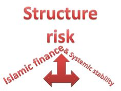 Structure risk, islamic finance and systemic stability Stability, Islamic, Finance, Presentation, Economics