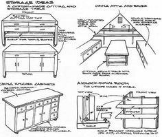sewing room cabinets and ideas