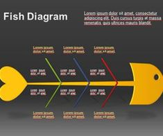 Fish Diagram for PowerPoint is another impressive free fish diagram for presentations in Microsoft PowerPoint 2010 and 2013