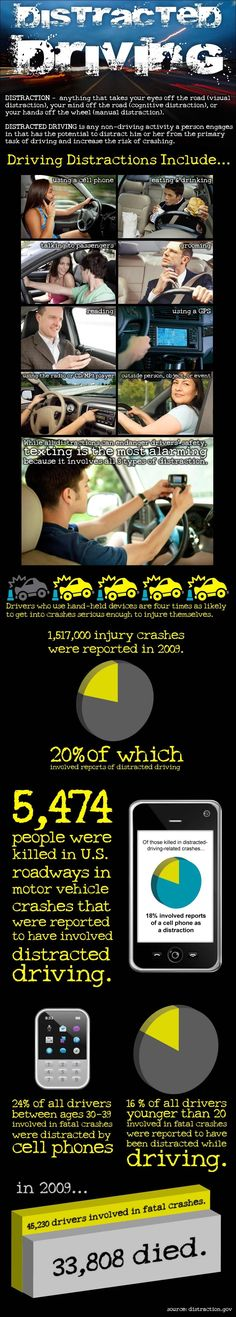 Accidents caused by distracted lead to serious injuries and death every day across Virginia. If you've been seriously injured by a distracted driver, contact us. SerpeFirm.com