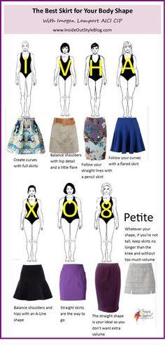 Coupe de jupe en fonction de sa morphologie corps