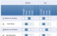 website om digitale weektaken te ontwerpen. Ziet er heel handig uit, meerdere instellingen en opties (bv picto's)mogelijk