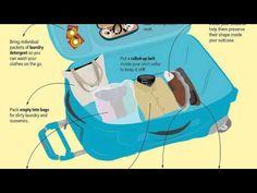 Long Hung Phat - Travel Packing Tips