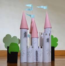 Bildresultat för rita slott
