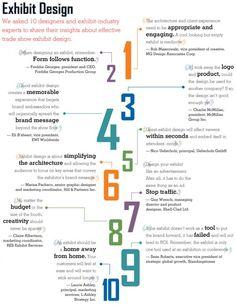 Ten Tips to Design Your Exhibit #OsnLikesIt #ForInspiration #Infographic
