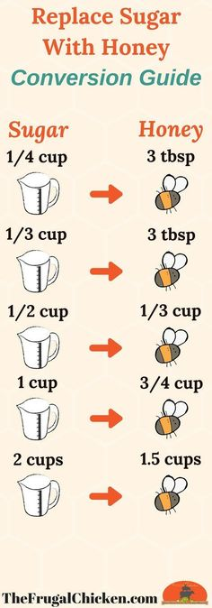 Zucker durch Honig ersetzen und perfekte Backwaren erhalten [Conversion Chart Replace Sugar with Honey and Get Perfect Baked Goods [Conversion Chart] - Remove the refined sugar and use honey instead f Weight Watcher Desserts, Do It Yourself Food, Kitchen Measurements, Recipe Measurements, Healthy Snacks, Healthy Recipes, Healthy Detox, Honey Recipes, Easy Healthy Desserts