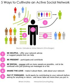 5 Ways to Cultivate an Active Social Network