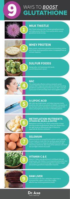 Ways to Boost Glutathione Infographic