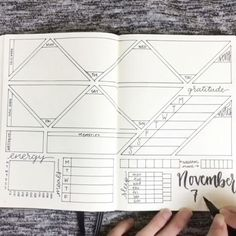 Triangles for weekly spread