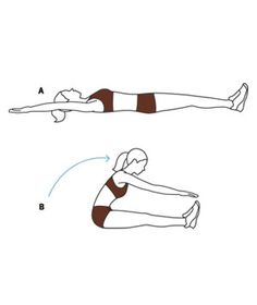 6 Easy Lower Abdominal Exercises! Move 2: Roll Up (A) Lying on your back, stretch your arms and extend your legs so you form a straight line. Inhale, bring your arms overhead, and begin to curl your upper body off the floor. (B) Exhale when halfway up and continue rolling forward to reach your toes. Inhale and reverse the move, exhaling halfway down, to return to start. Repeat 10 times.