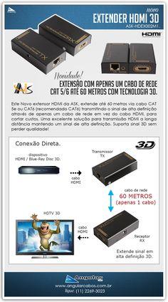 Extender HDMI 3D da ASK! Extensão através de um único cabo CAT5/6 para até 60 metros em 1080P Full HD.