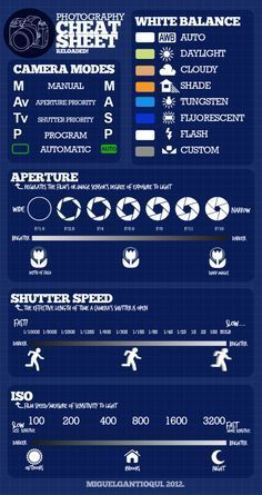 19 of the best photography cheat sheets