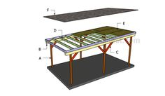 This step by step diy woodworking project is about how to build a flat roof carport. Learn how to make a carport with a flat roof out of wood. Building A Carport, Deck Building Plans, Carport Plans, Pergola Diy, Wood Shed Plans, Pergola Carport, Deck With Pergola, Diy Deck, Outdoor Pergola