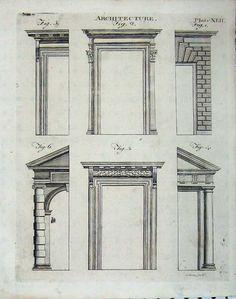 Georgiana's Garden: Struttura e architettura della casa vittoriana