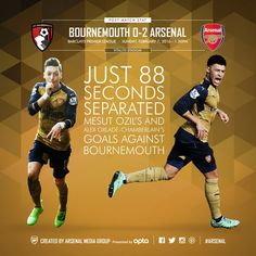 Arsenal Facts. 88 seconds separated Mesut's and Alex's goals against Bournemouth. 2016.