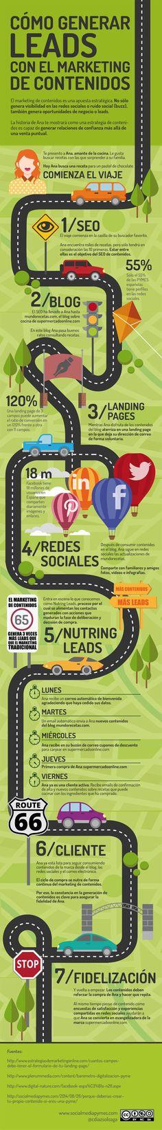 Cómo general leads con el marketing de contenidos #infografia #infographic #marketing
