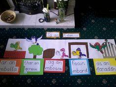 gaeilge Teaching Schools, Primary Teaching, Primary Classroom, Primary School, Teaching Resources, Class Displays, School Displays, Classroom Displays, Irish Language