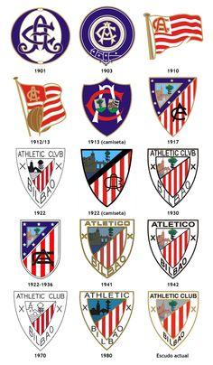 Cronología del escudo del Athletic Club Bilbao, desde el año de 1901 hasta el actual.