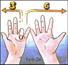 Especial Tabuada    Curso para professores de 1º ao 5º ano do Ensino Fundamental. Matemática 1 (multiplicação).     A adição de parcelas i...