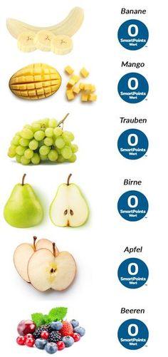 WW Frühstücksbaukasten - Obst