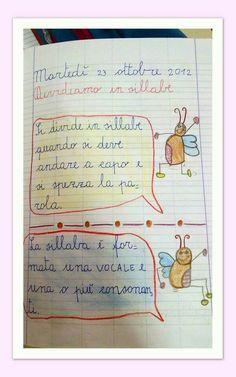 Scuola in cartella blog Italian Language, Learn French, How To Get Rich, My Teacher, School Bags, Homeschool, Classroom, Coding, Teaching