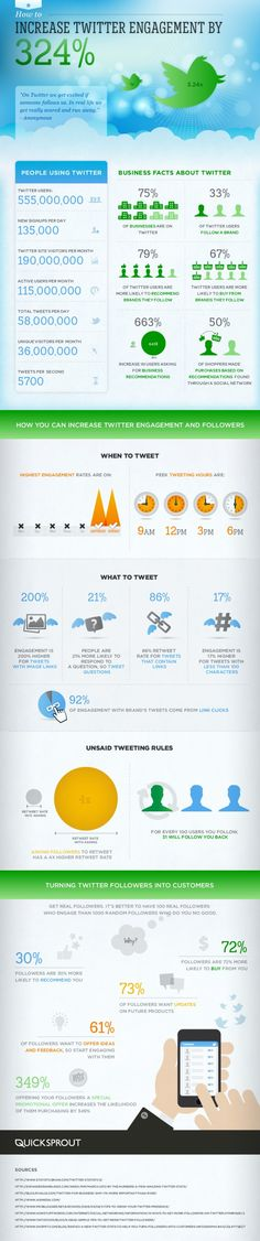 #infographic increase Twitter engagement