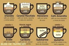 Dentro de nuestro estilo de vida, el café es sin duda un imprescindible. Bien es cierto que muchos hablan sobre sus efectos dañinos en nuestra salud, aunque otros dicen que no son tan y que realmente nos beneficia más que nos perjudica. Sea como fuere, tenemos que decir que como todo, los excesos no son buenos