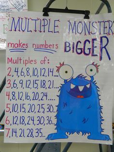 Explain multiplication in terms of multiples or skip counting. I love this Multiple Monster anchor chart. Great visual for students. Math Charts, Math Anchor Charts, Math Resources, Math Activities, Colegio Ideas, Math Classroom, Math Math, Math Multiplication, Teaching Math