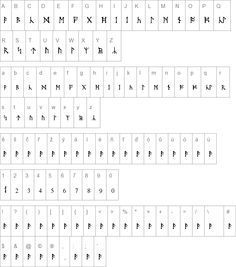 Learn dwarven runes writing