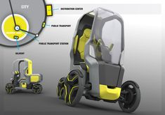 follow-me-mobility-concept-for-postal-delivery-services3.jpg (615×431)