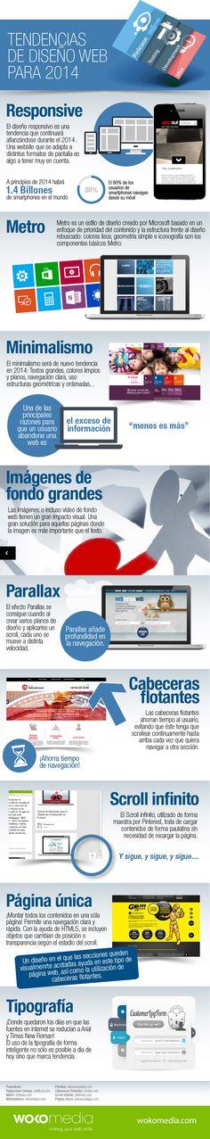 Tendencias para los diseños web-2014