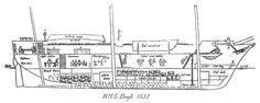 Cross-section of HMS Beagle, 1832