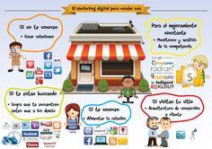 Marketing D-Marketing Chile Digital Marketing, Social Media, Google, Chile, Internet, Deco, Shopping, Home, Marketing Strategies