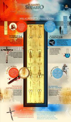 El Santo Sudario de Turín es uno de los íconos religiosos más controversiales entre la Ciencia y la Fe. ¿Un milagro que prueba la existencia del hijo de Dios en la Tierra, o un simple objeto de superstición? #MILAGROS DECODIFICADOS #DEQUELADOESTAS
