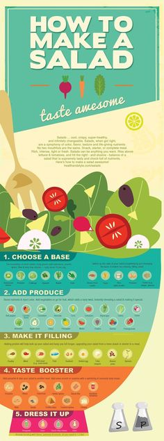 Healthy, crunchy, fresh and infinitely changeable, salads are the pin-up of all that's healthy. Here's how to make a salad healthy and tasty in 5 easy steps